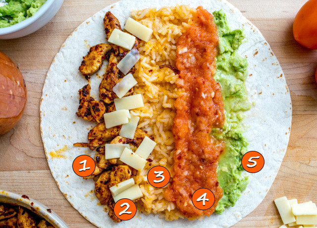 Anatomy of My Current Favorite Burrito mexicanplease.com
