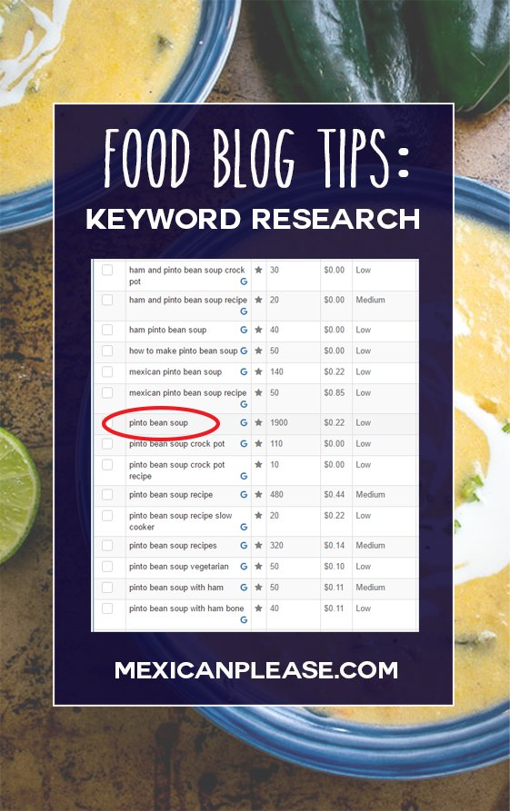 Spend three minutes doing keyword research for your food blog's post title and you might just double your traffic. So easy! mexicanplease.com